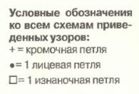 Плотный узор спицами № 12