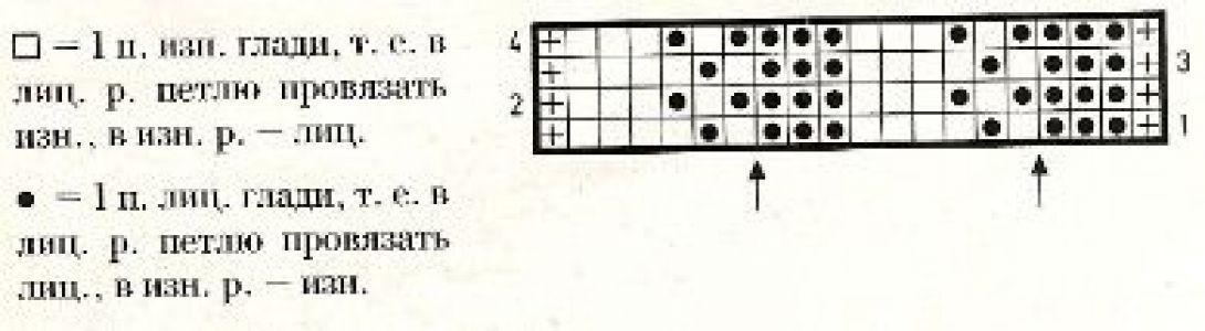 Плотный узор спицами № 22
