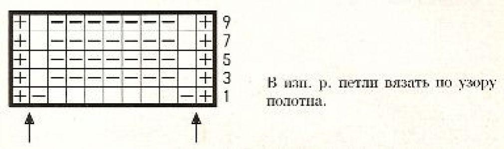 Плотный узор спицами № 36