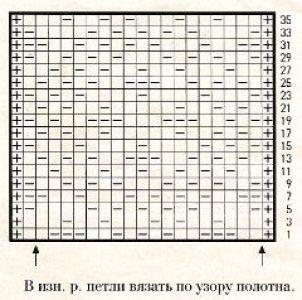 Рельефный узор спицами № 51