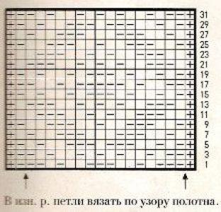 Рельефный узор спицами № 53