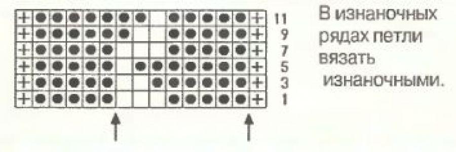 Рельефный узор спицами Параллельные линии