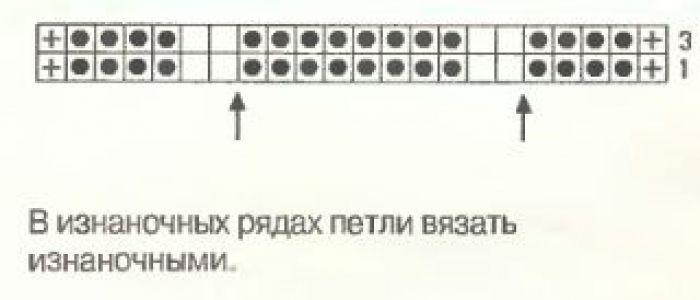 Плотный узор спицами № 8