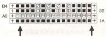 Многоцветный узор спицами № 20