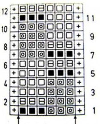 Многоцветный узор спицами Цветная шахматка