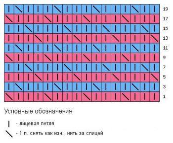 Многоцветный узор спицами Водоросли