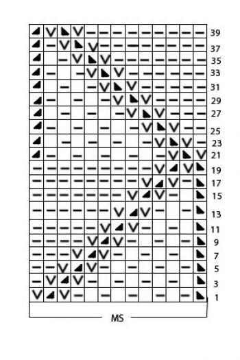 Ажурный узор спицами № 123