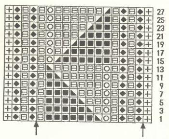 Ажурный узор спицами № 157