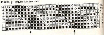 Ажурный узор спицами № 179