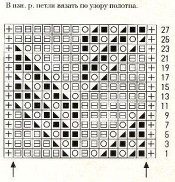 Ажурный узор спицами № 181