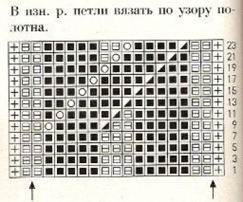 Ажурный узор спицами № 182
