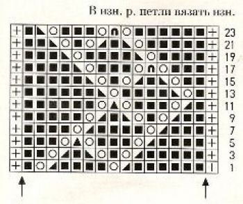 Ажурный узор спицами № 183