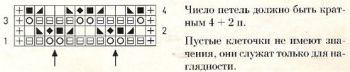 Ажурный узор спицами № 185