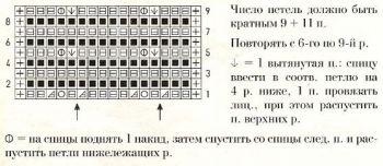 Ажурный узор спицами № 190