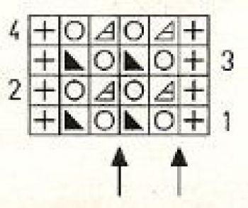 Ажурный узор спицами № 191