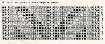 Ажурный узор спицами № 194