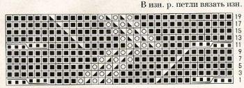 Ажурный узор спицами № 196
