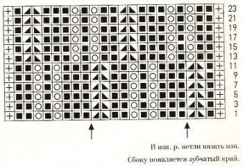 Ажурный узор спицами № 199