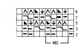 Ажурный узор спицами № 91
