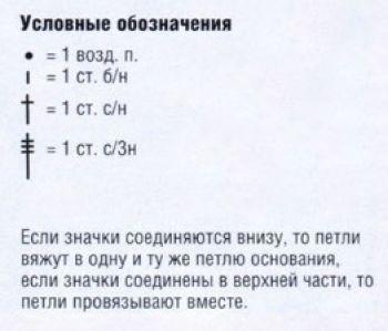 Ажурный узор крючком № 1542