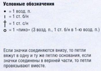 Ажурный узор крючком № 1645