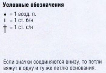 Ажурный узор крючком № 1745