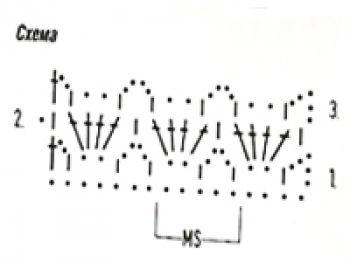 Ажурный узор крючком снопики