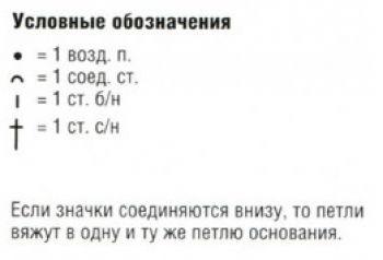 Ажурный узор крючком № 2323
