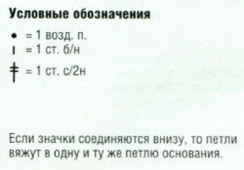Ажурный узор крючком № 2685