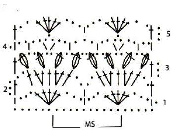 Ажурный узор крючком цветочные чашечки