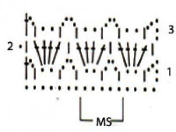 Ажурный узор крючком кошачьи глазки