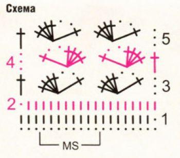 Ажурный узор крючком № 3721