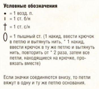 Ажурный узор крючком № 3823