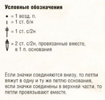 Ажурный № 3943