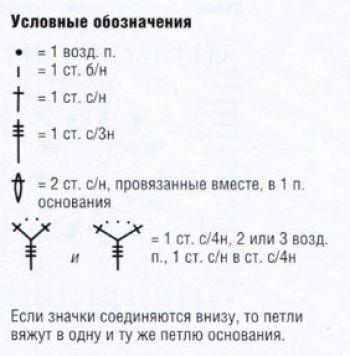 Схема: Ажурный узор крючком № 3689
