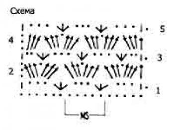 Ажурный узор крючком рельефная сетка
