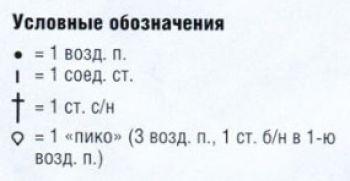 Ажурный узор крючком № 5589