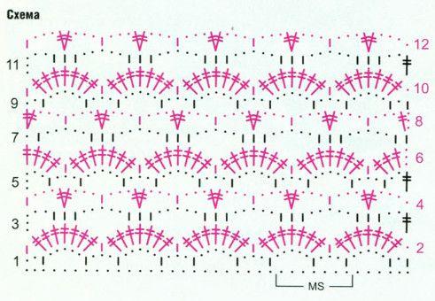 Вязание крючком ажурные узоры-схемы