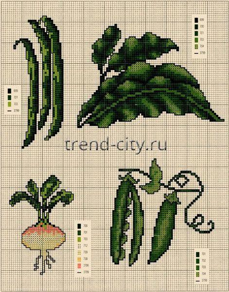 Схема вышивки зелень