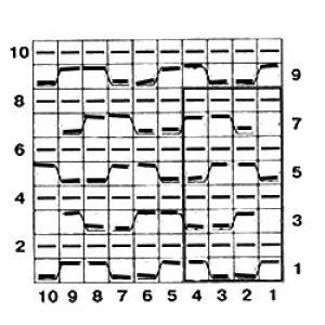 Плотный узор спицами диагональ