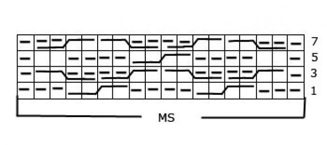 Плотный узор спицами № 84