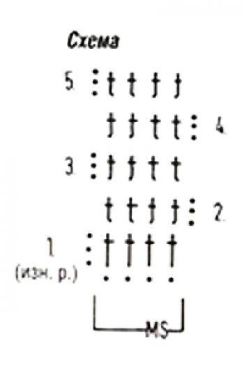 Плотный узор крючком № 1258
