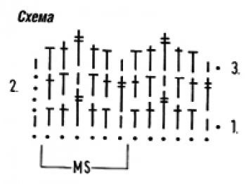 Схема: Плотный узор крючком № 2458