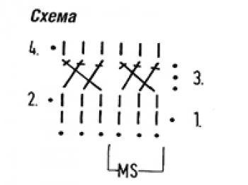 Плотный узор крючком № 5487