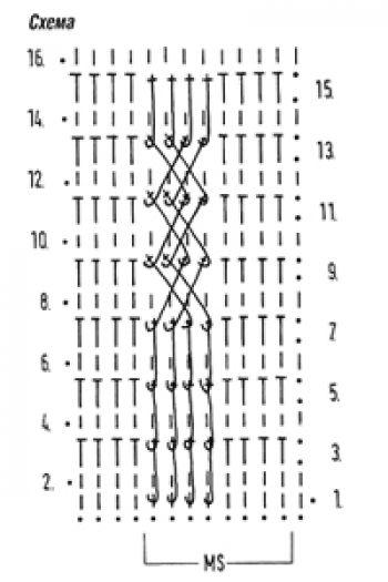 Плотный узор крючком № 7478