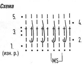 Плотный узор № 945