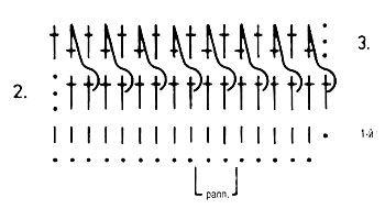 Плотный узор крючком № 1948
