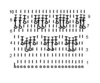 Плотный узор крючком № 2078