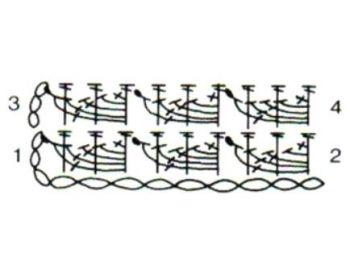 Рельефный узор крючком № 5