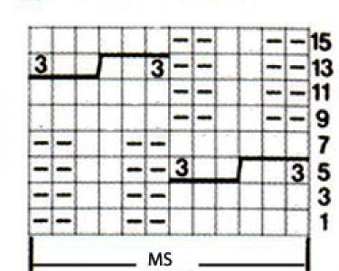 Рельефный узор диагональные косы